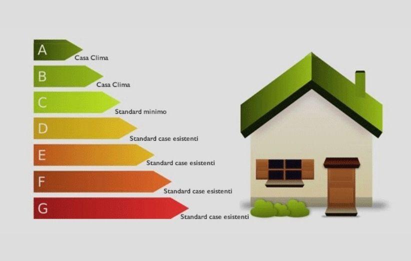 Risparmio Energetico con Casa Clima